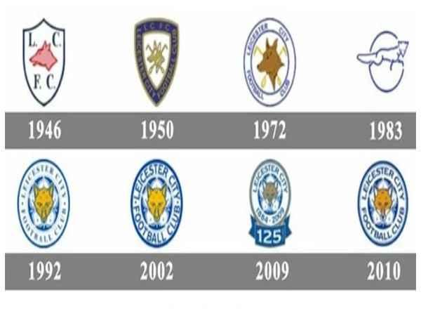 Logo Leicester qua từng thời kỳ phát triển