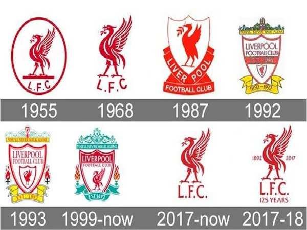 Logo liverpool qua các thời kỳ