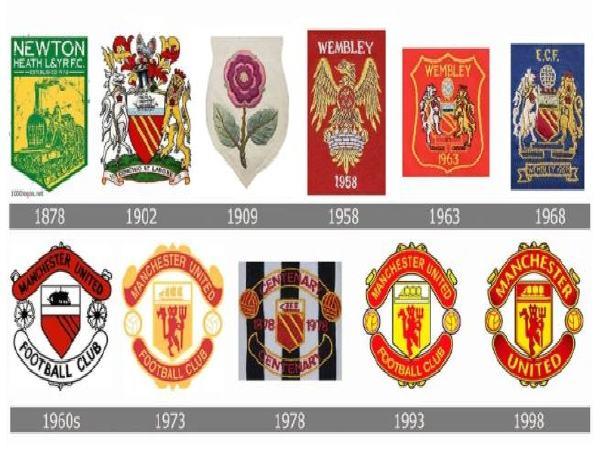 Ý nghĩa logo manchester united – Thông tin câu lạc bộ